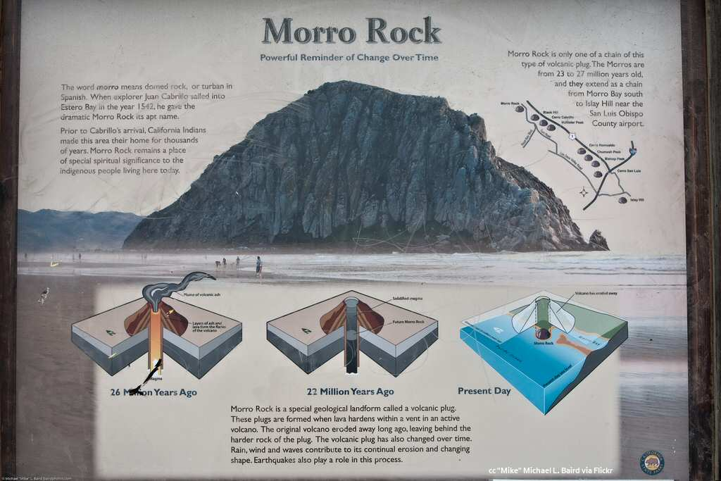 Interpretive board detailing the formation of Morro Rock